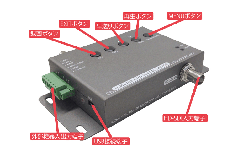 SDカードスロット搭載HD-SDIレコーダー各部名称